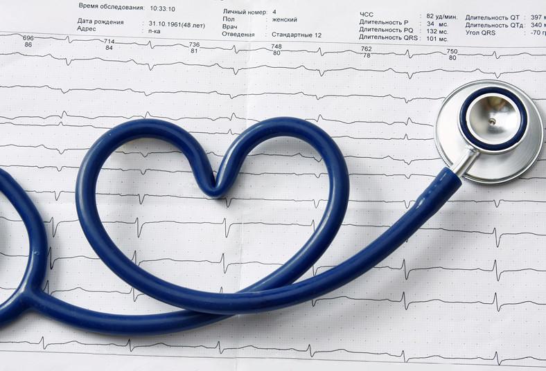 Clínica, Cataluña, Papanicolaou, Monocapa, Electrocardiograma, cuello, uterino